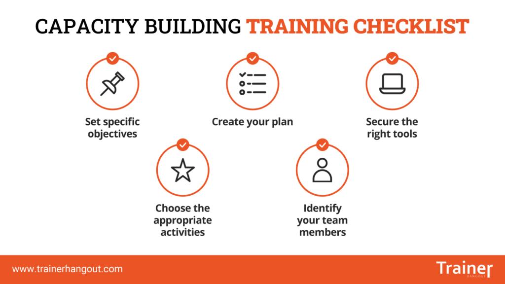 capacity building training checklist