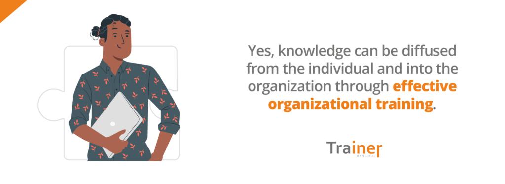 effective organizational training