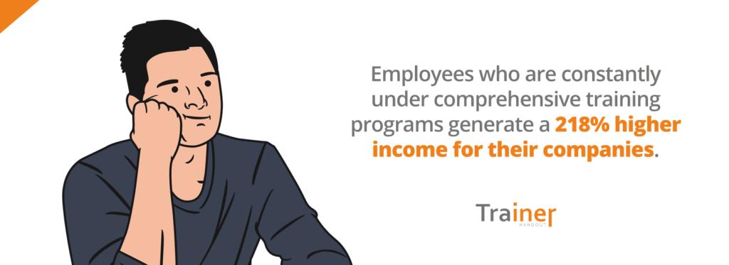 employees under training programs
