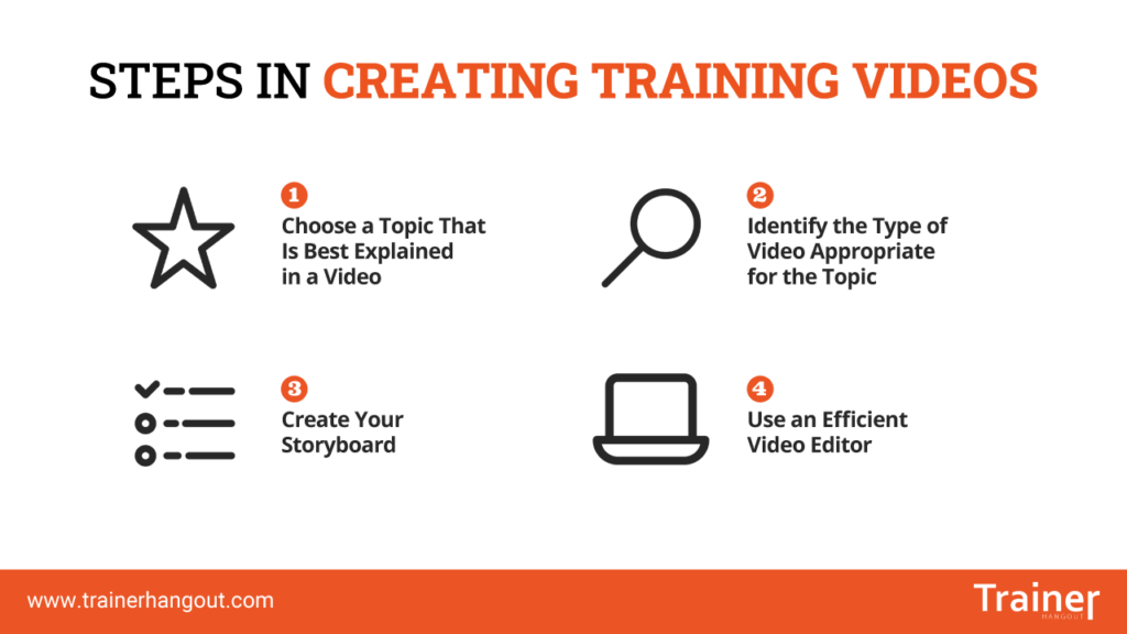 steps in creating training videos